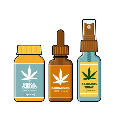 drawing of three containers lined up next to each other: cannabis capsules, cannabis oil, and cannabis spray