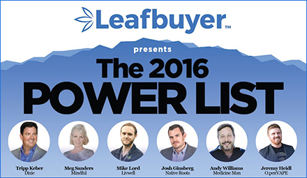 2016 Colorado Power List